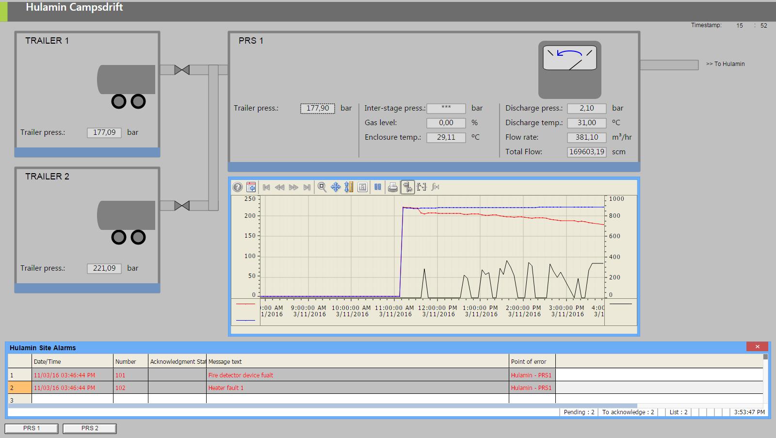WinCC SCADA with web interface